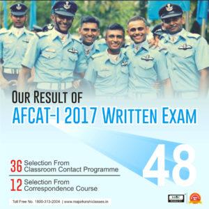 AFCAT -1 2017 Result