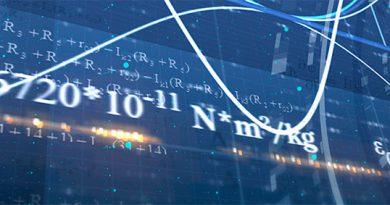 Mathematics Formulas for AFCAT
