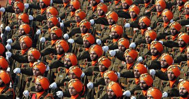Military Exercise Of India