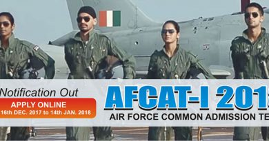 AIR FORCE COMMON ADMISSION TEST-1 2018 (AFCAT)