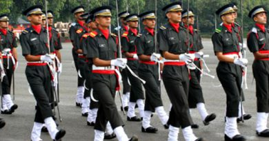 Territorial Army 2018 Selection Procedure