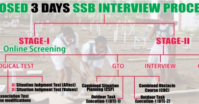 SSB INTERVIEW PROCEDURE THUMBNAIL