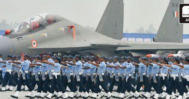 Airforce Coaching in Raipur