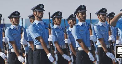 Airforce Coaching in Meerut