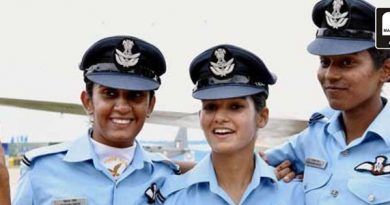 Airforce Coaching in Hyderabad