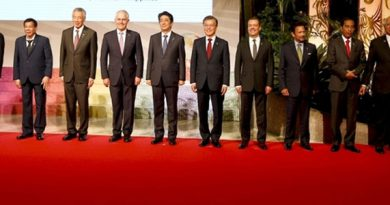India at the East Asia Summit